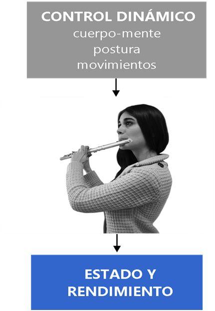 TALLERES-CURSOS-3-bo-rendimientomusical.es