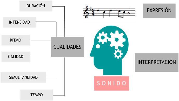 TALLERES-CURSOS-6-bo-rendimientomusical.es